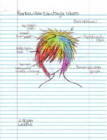 New Hairstyle Plans by sasori1426