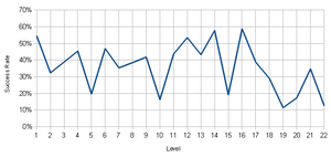 Hell yeah graphs by KupoGames