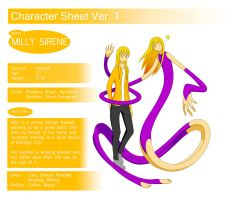 Milly's Character Sheet by ChronoChico