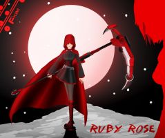 Ruby Rose by fkim90