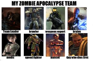Zombie Apocalypse Team by userup