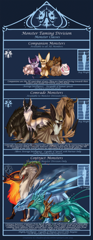 AE_Monster Classes by ShadowOfSolace
