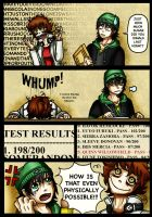 L6 - How NOt to do a Test ... by CrimsonKanji