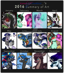 EyesoreForTheBlind - 2016 Art Summary by EyesoreForTheBlind