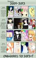 Improvement meme 2009-2012 by Sireine