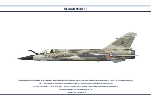 Mirage F1 France 1 by WS-Clave