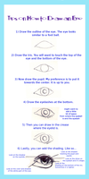 How to Draw an Eye by lyssagal