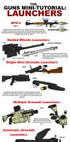 Guns Mini-Tutorial: Launchers by PhiTuS