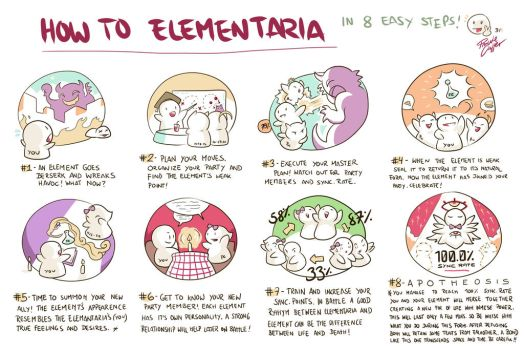 How to Elementaria - A quick guide. by PrivateCaller