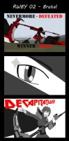 RWBY 4Koma 2  - Brutal by Steel--The--Gamer