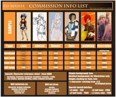 Commission info by Kei-Renzo