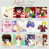 2012 year summary by Chileaf