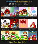 2016 Summary of Art by AngryBirdsStuff