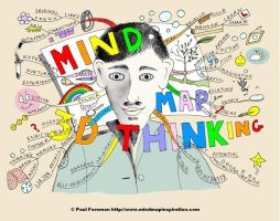 Mind Map 3D Thinking by Creativeinspiration