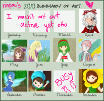 2010 Summary of Art meme ouo by rinpou