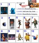 Top 12 Character for DreamWorks City 6/6 by TheFoxPrince11