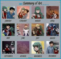 Art summary 2012 by rayn44