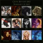 Celtic Botan's 2012 ART SUMMARY by CelticBotan