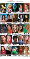 Favorite Female Characters Meme by FalseDisposition