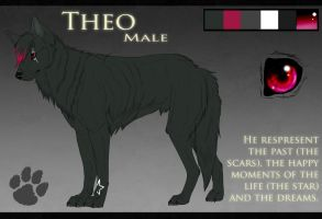 . Theo Reference Sheet. GIFTART by Kasamm
