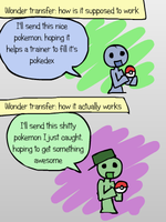 Pokemon: Wonder trade by Mythical-Human
