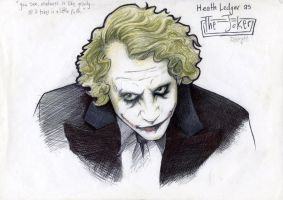 Heath Ledger as The Joker by IdleHands87