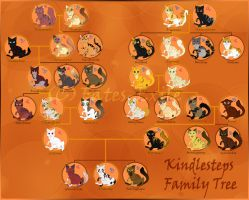 Kindlestep Family Tree by Fates-Exile