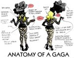 Anatomy of a Gaga by meatwhichdreams