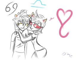 REQUEST: KARKAT and T3R3Z1 by 15MadyCat