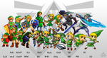 Evolution of Link by Nelde
