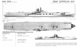 Technical Drawings: KMS Graf Zeppelin by bwan69