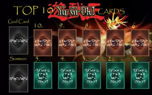 Top 10 Yugioh Cards Template by ThatBronyWithGlasses