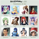 My 2013 Summary by bocodamondo