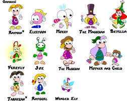 Rayman Characters- The Goodies by Cuddlesnowy