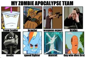 My Ideal Zombie Apocalypse Team by aniamalman