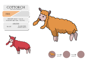 #004 - COTTORCH by ruanness