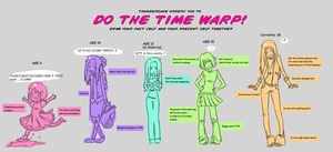 : DO DO DO TEH TIME WARP : by KarolinaNoumenon