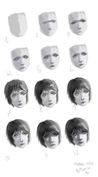 How to draw human face by MatiasBloodbones