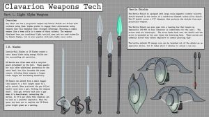 Weapons 1 by Stephen-Daymond