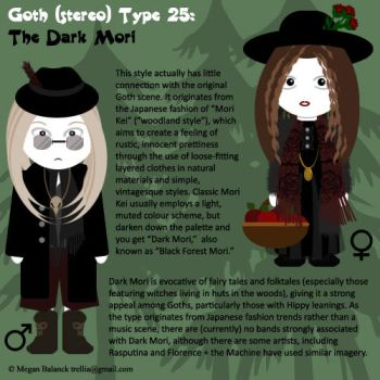 Goth Type 25: The Dark Mori by Trellia