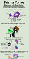 INTRODUCING: Prisma Ponies -Closed Species by AbstractHolly
