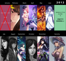 2012 Summary by chaosringen