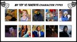 My Top 10 Favorite Character Types by 4xEyes1987