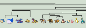 Ungulate Pokemon Family tree by pepon99