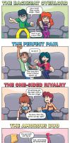 Dorkly - The 6 Types of Gamer Couples by GeorgeRottkamp