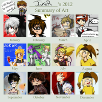 2012 Art Summary by MischiefJoKeR