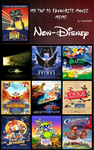 My Top 10 Non-Disney animated films by ToonEGuy