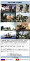 Russian Frontlines by Jax1776