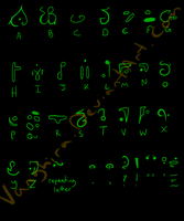 Ancient Sky Language (Language of the Oocca) by Vanghira