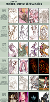 2003-2012 art meme by julif-art